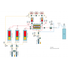 Установка по измерению относительной фазовой проницаемости Вода-Нефть